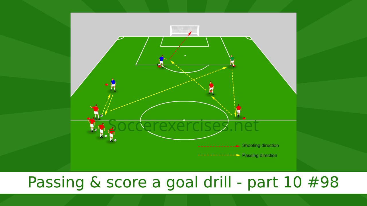 #98 Passing and score a goal drill – part 10