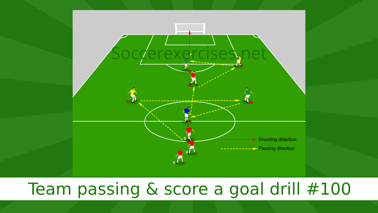 #100 Team passing and score a goal drill