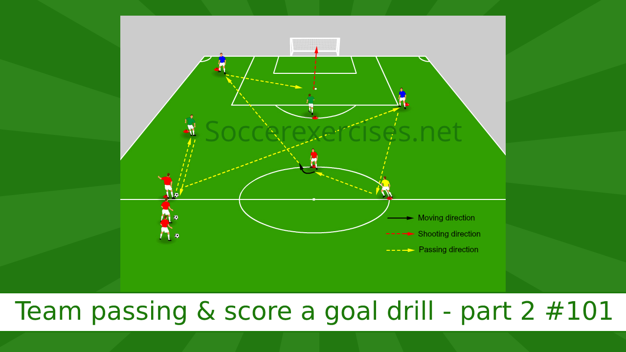 #101 Team passing and score a goal drill – part 2
