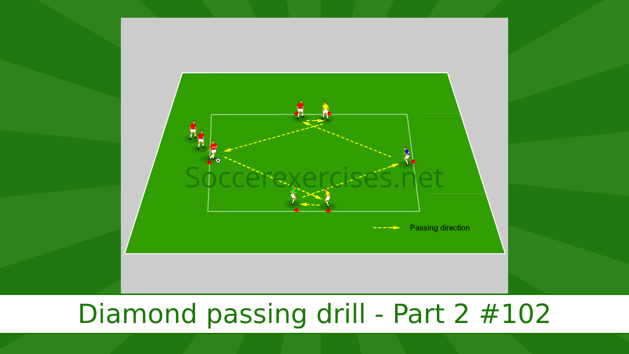 #102 Diamond passing drill – part 2