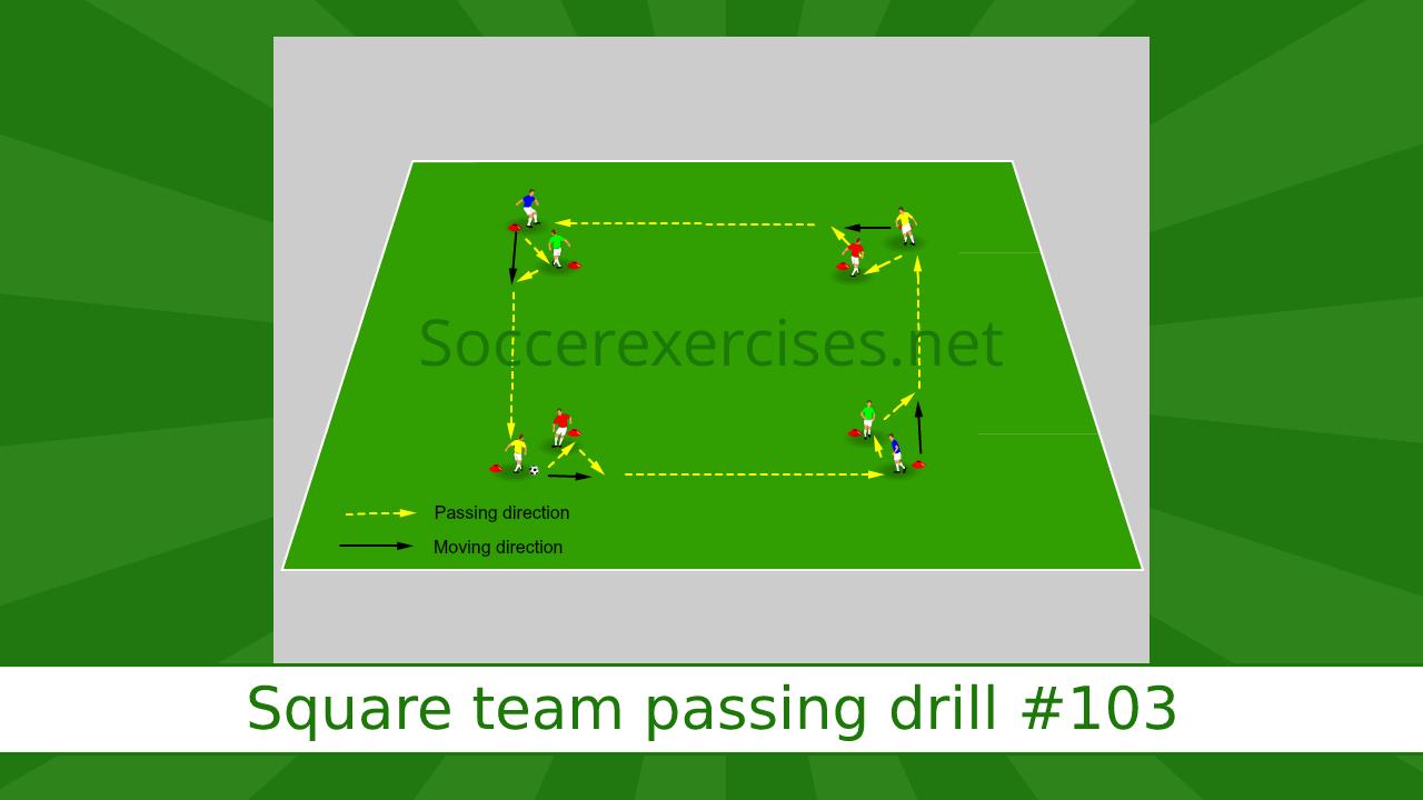 #103 Square team passing drill