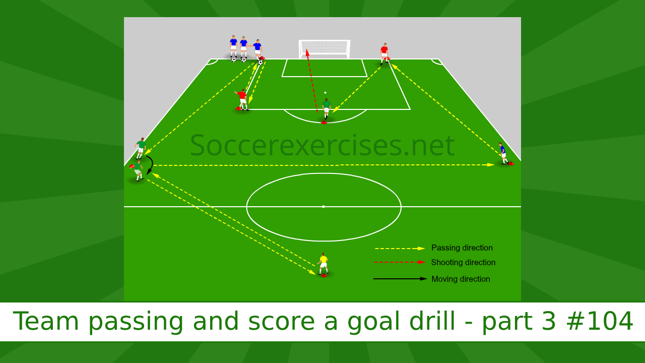 #104 Team passing and score a goal drill – part 3