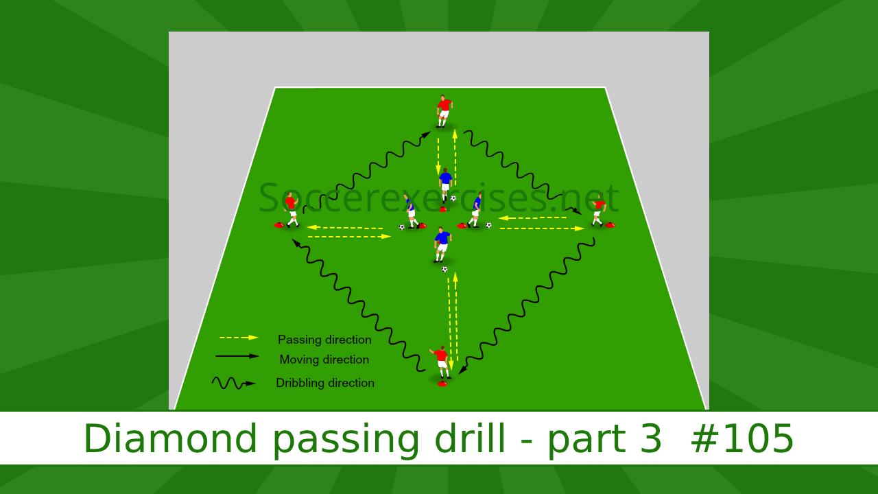 #103 Diamond passing drill – part 3