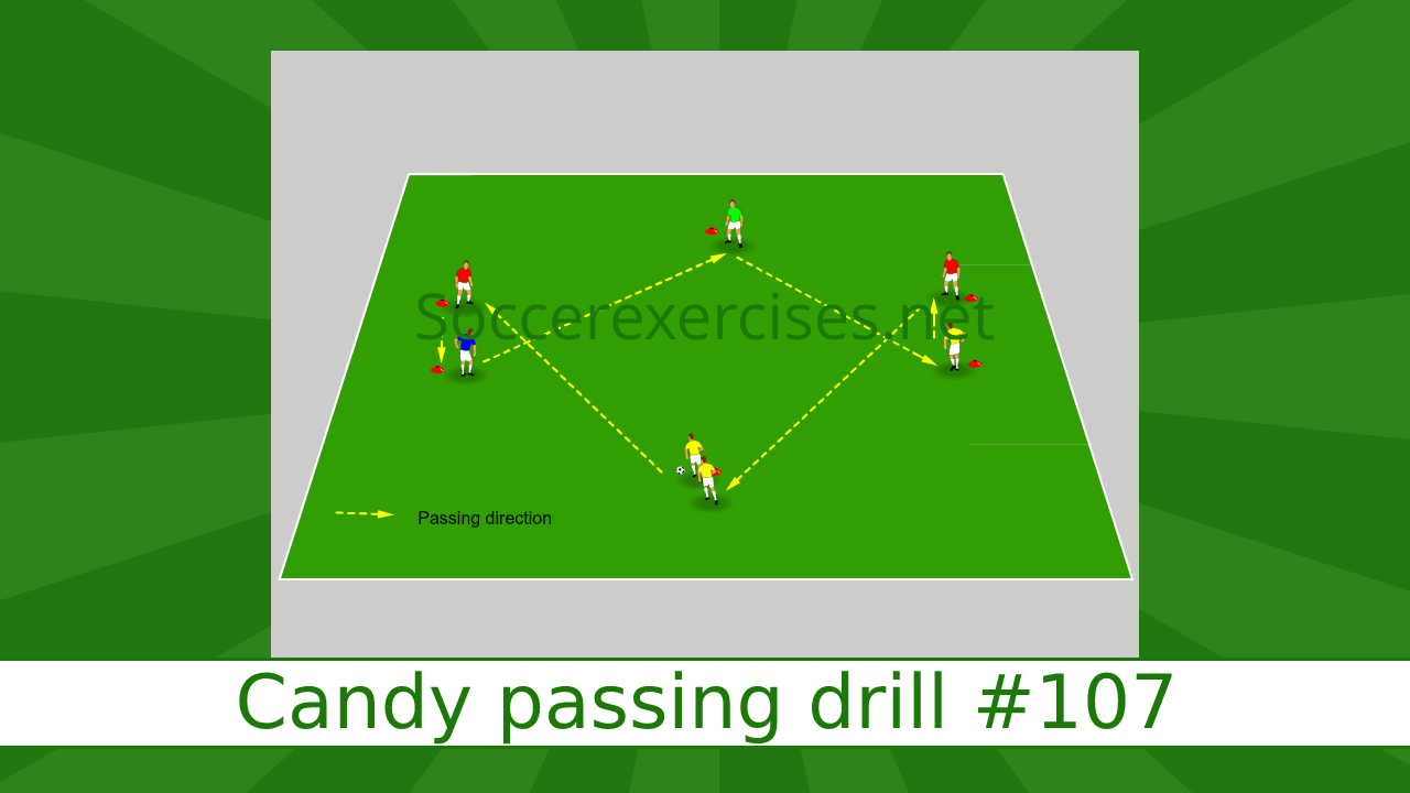 #107 Candy passing drill