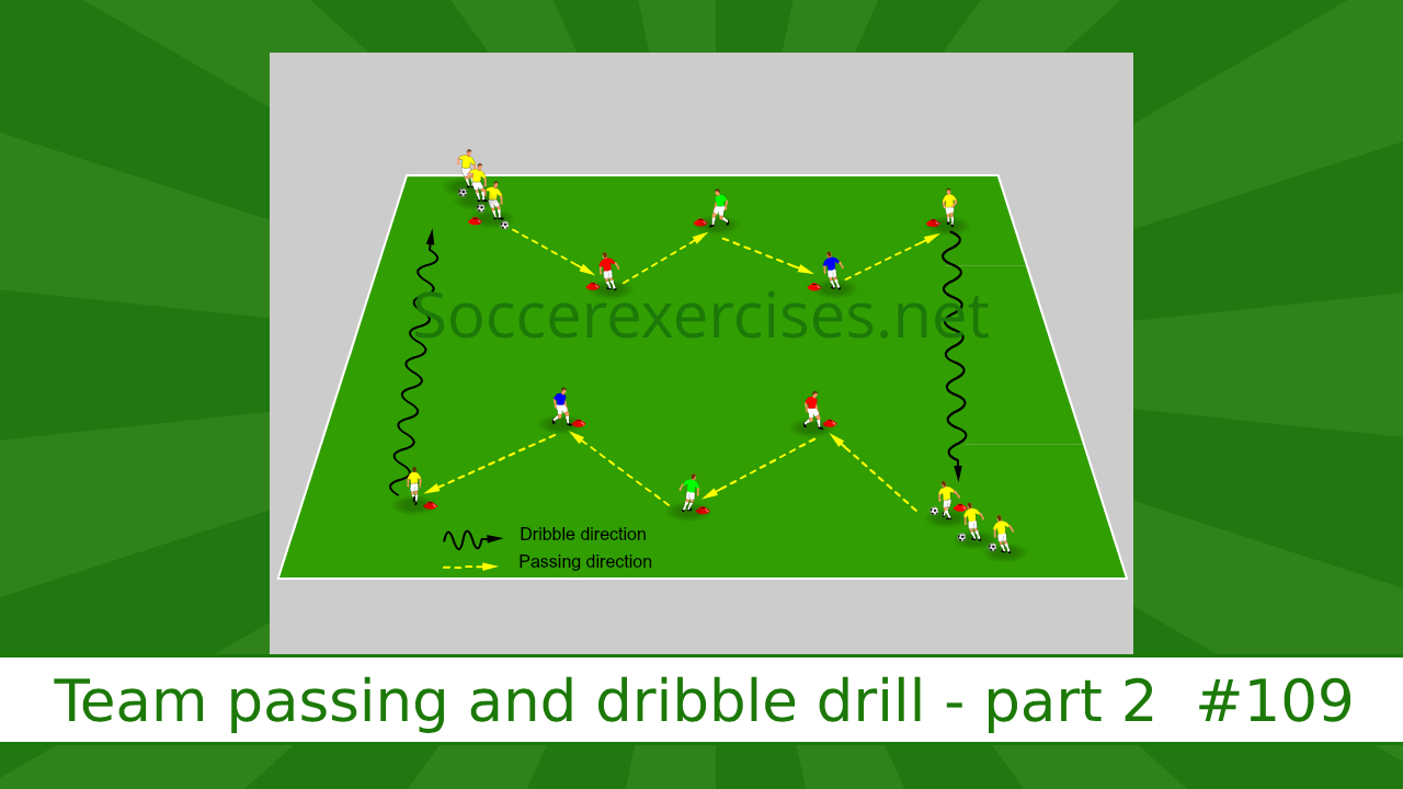 #109 Team passing and dribble drill – part 2