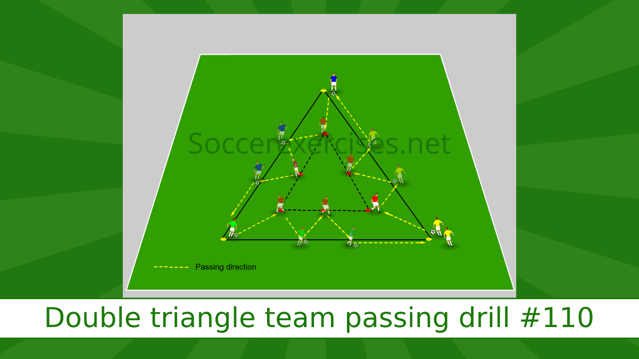 #110 Double triangle team passing drill