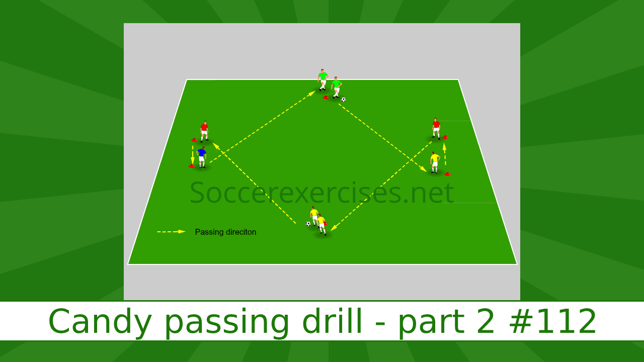 #112 Candy passing drill – part 2
