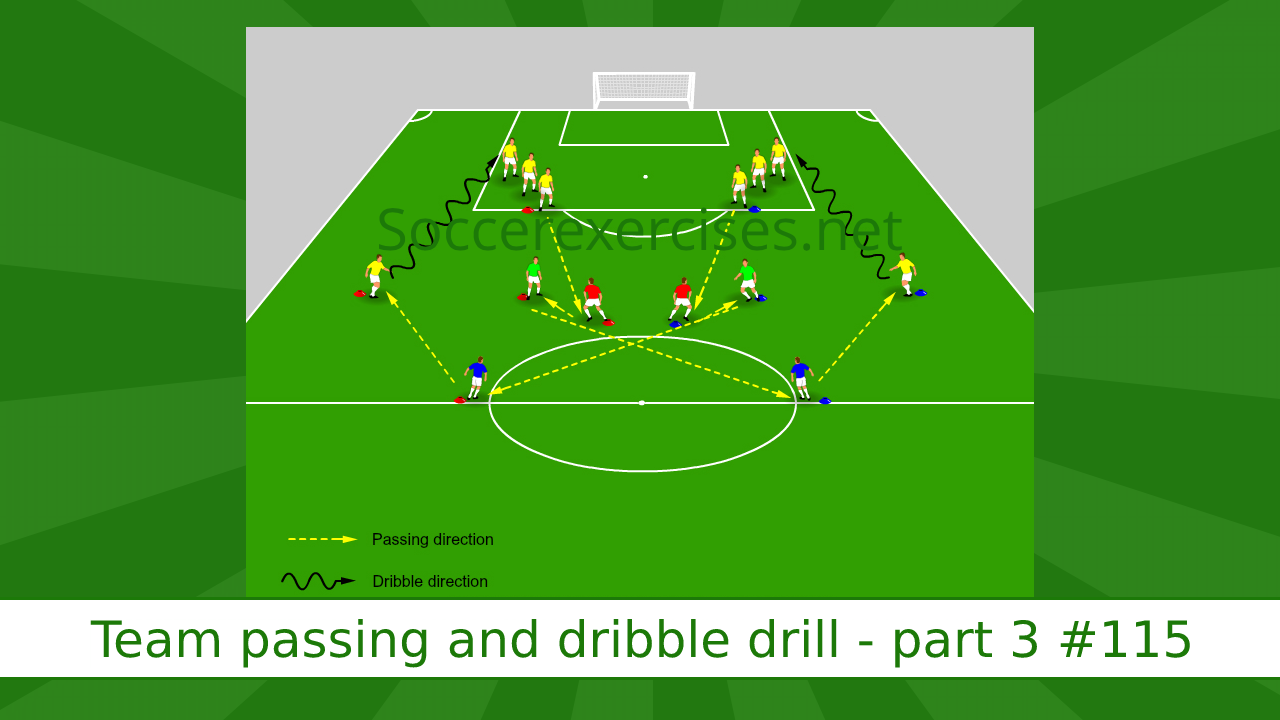 #115 Team passing and dribble drill – part 3
