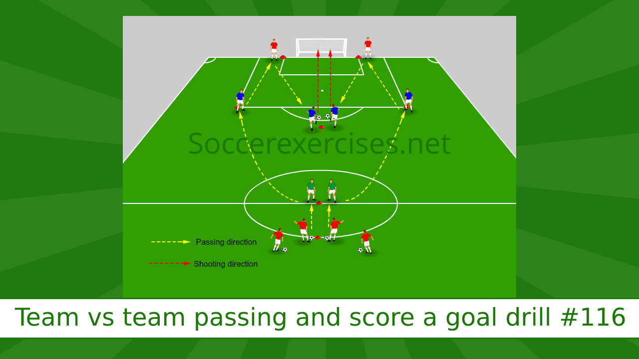#116 Team vs team passing and score a goal drill
