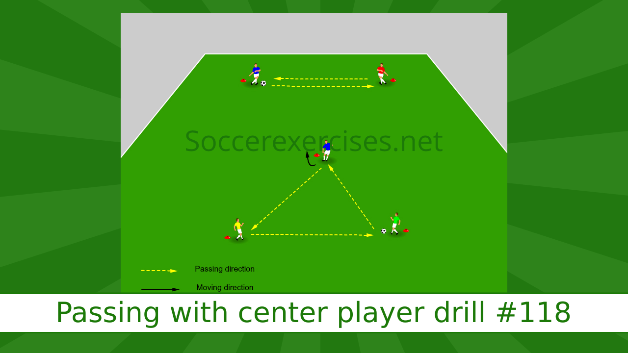 #118 Passing with center player drill