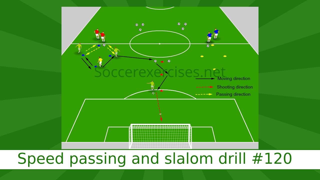 #120 Speed passing and slalom drill