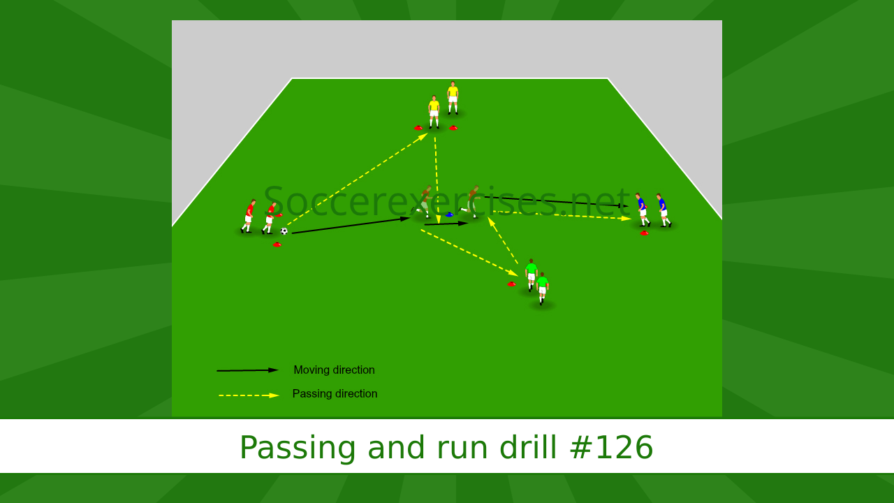 #126 Passing and run drill