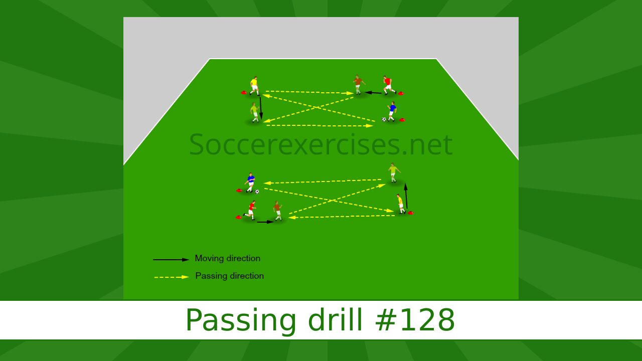 #128 Passing drill