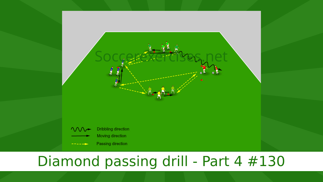 #130 Diamond passing drill – part 4